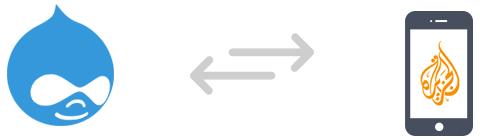 Drupal responsive design challange
